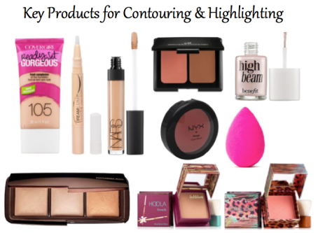 Key Products for Contouring & Highlighting
